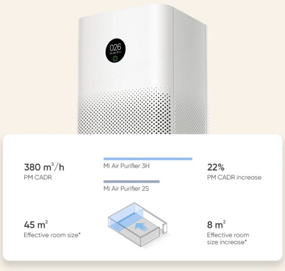 3h 569x540 - Amazon Prime Day: Xiaomi's Mi Air Purifier 3H at 129 euros! - Geek diary