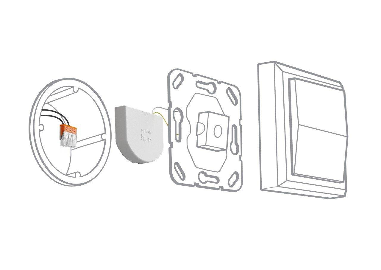 Philips Hue sort enfin un module pour interrupteur mural existant