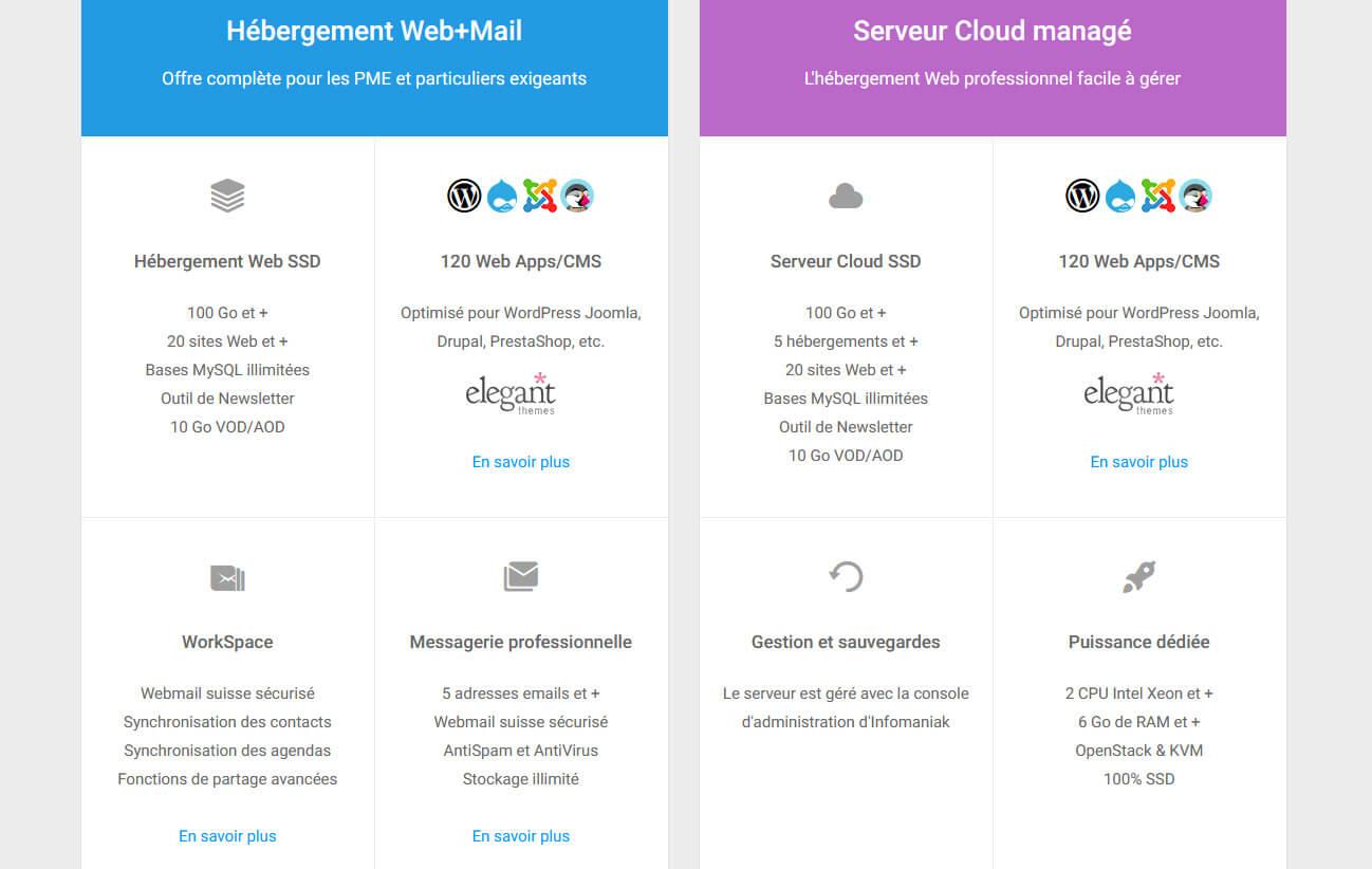 Comparaison hébergements web Infomaniak