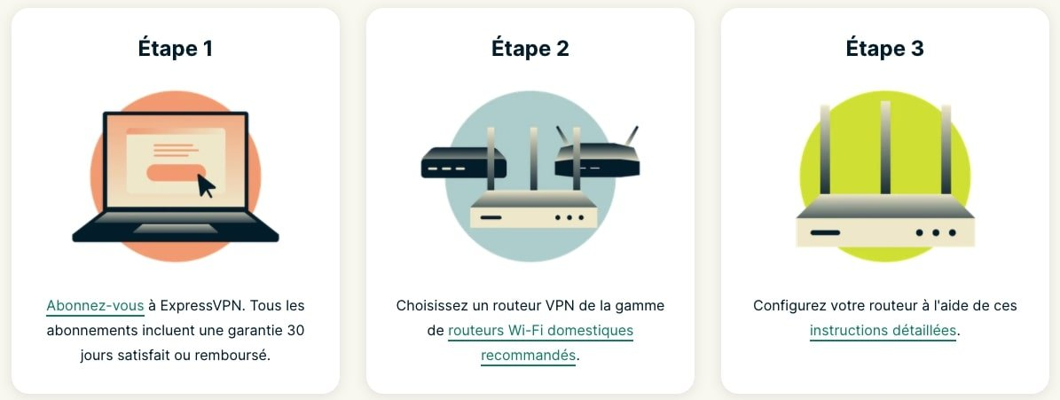 Configuration-ExpressVPN-routeur