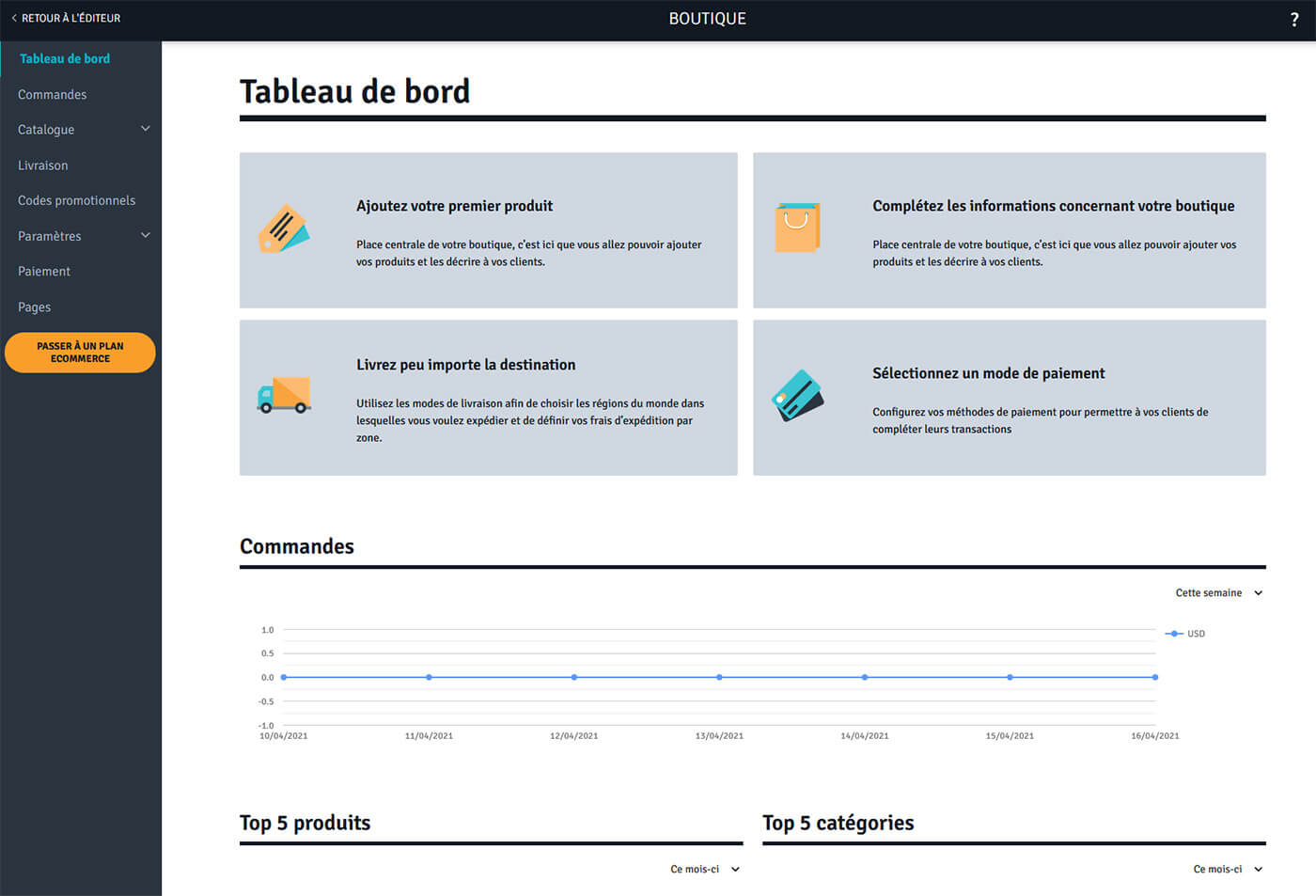 Gestion boutique en ligne WebSelf