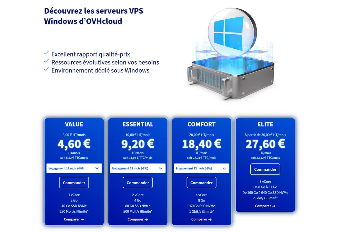 Hébergements VPS Windows OVH
