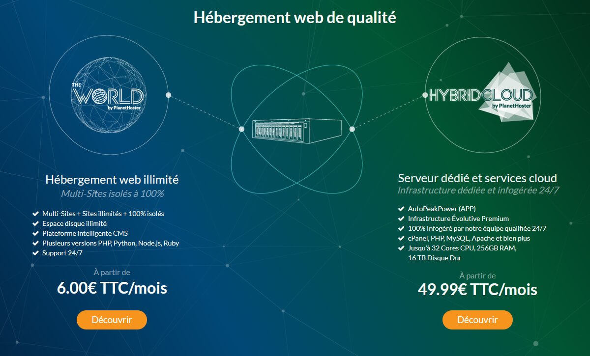 Hébergements Web PlanetHoster