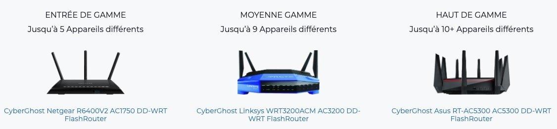 routeurs-compatibles-CyberGhost