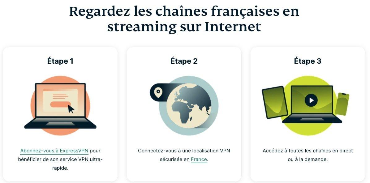 Tutoriel-regarder-chaines-TV-francaises
