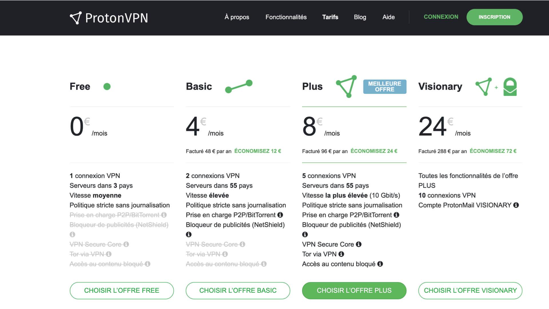 VPN gratuit ProtonVPN