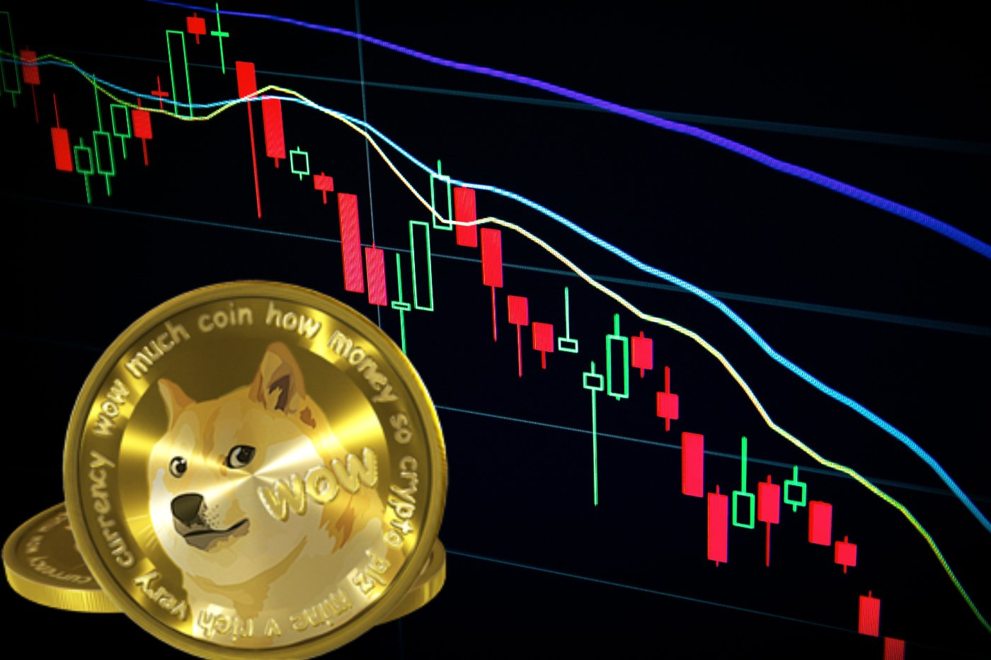 Dogecoin cours