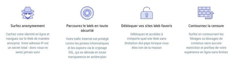 Fonctionnalités Astrill VPN