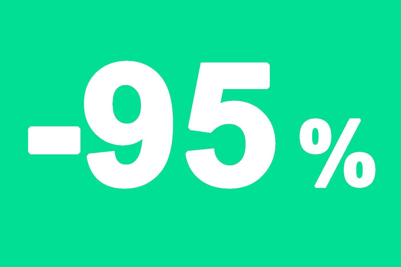 Forfait mobile 95%