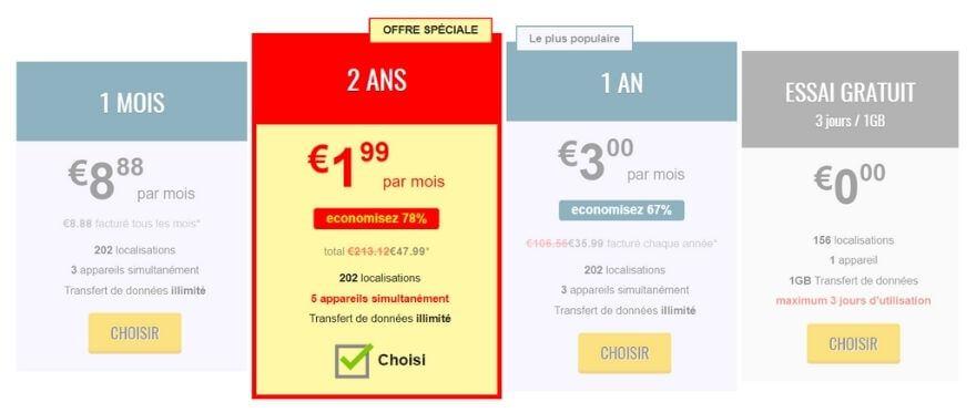 Prix Trust Zone VPN