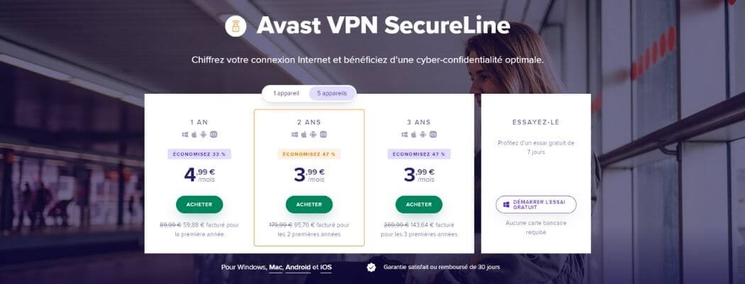 Tarifs Avast SecureLine VPN