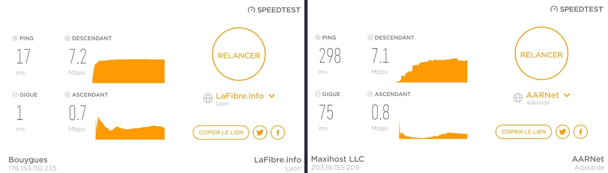 Test de vitesse de connexion avec Betternet sur serveur distant
