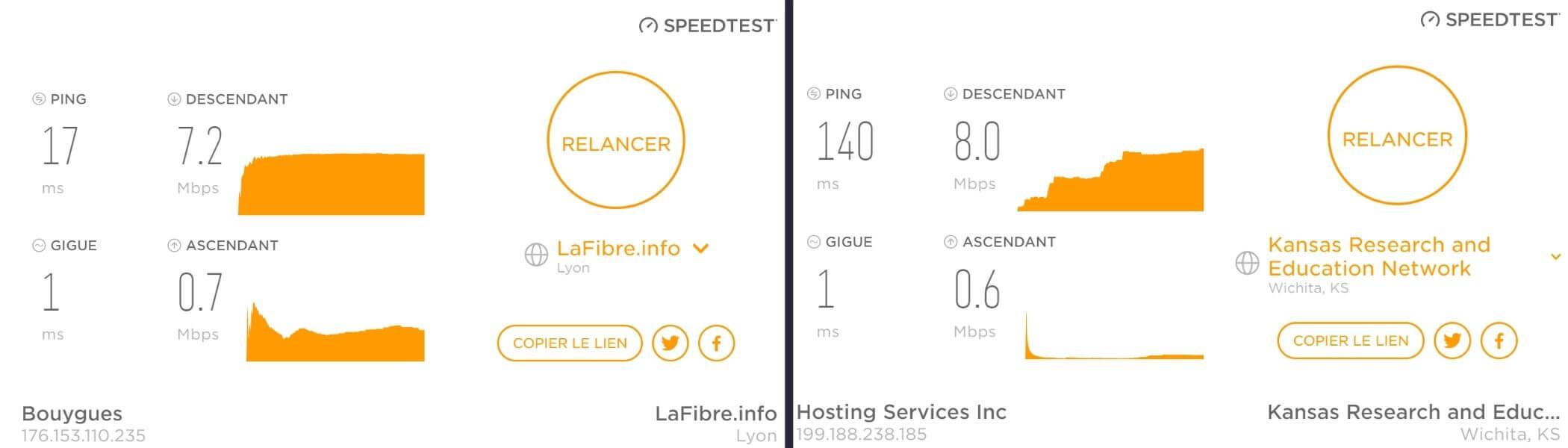 Test de vitesse de connexion sur serveur proche Betternet
