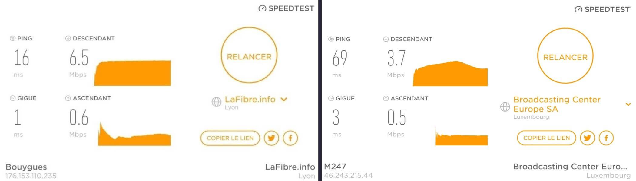 Test de la vitesse de connexion avec un serveur proche Ivacy VPN