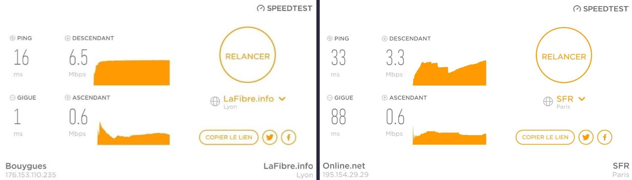 Test de vitesse sur serveur proche avec Trust Zone VPN