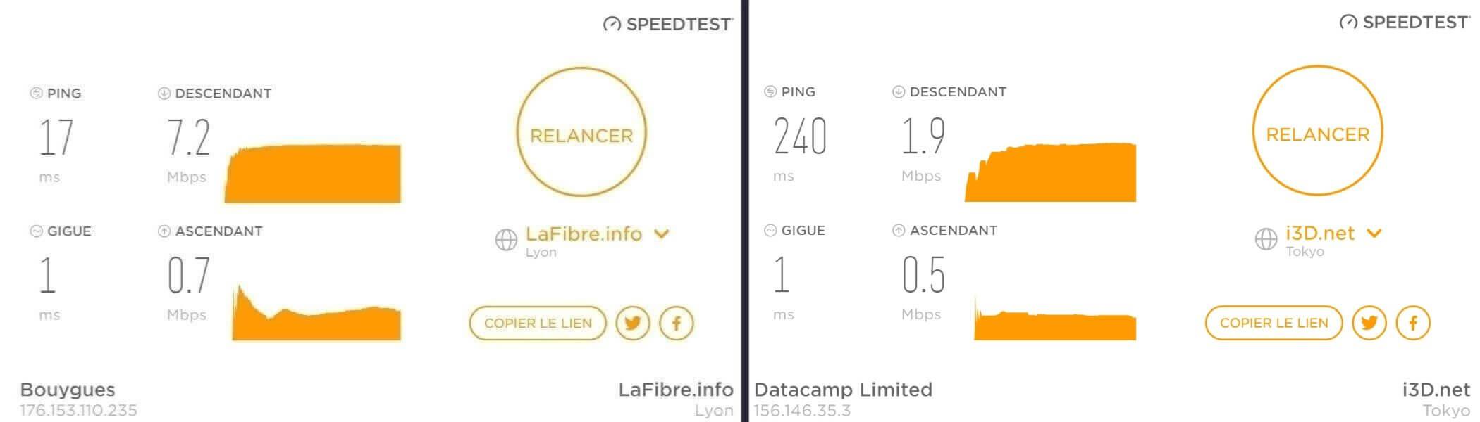 Test de vitesse de connexion avec ZenMate VPN au Japon