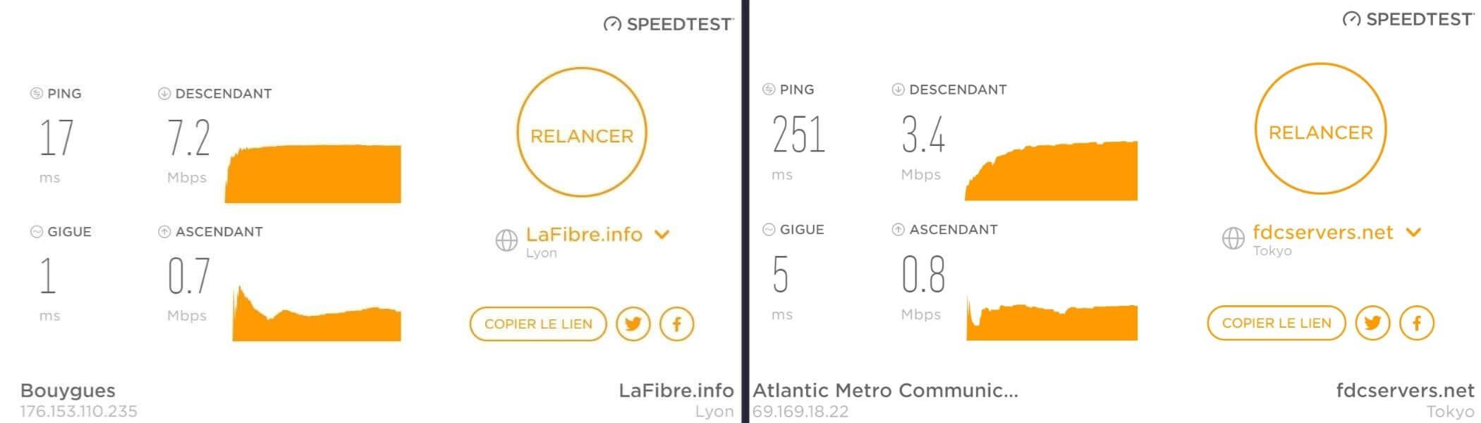 Test de vitesse de connexion sur un serveur distant avec TunnelBear