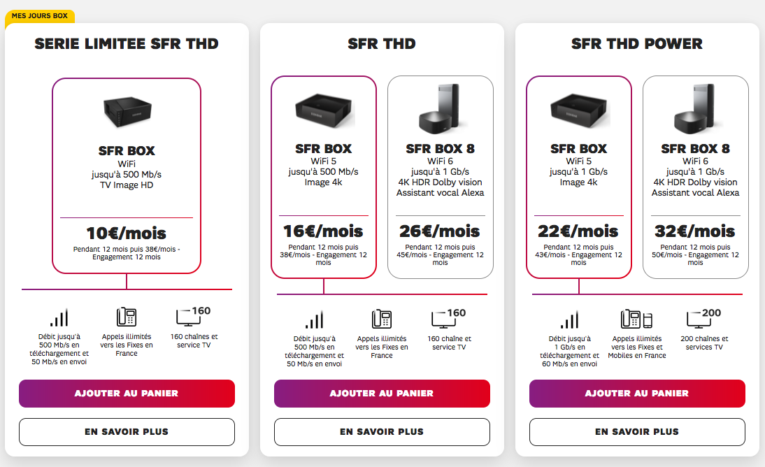 Box internet SFR Mes jours Fibre