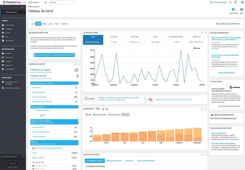 Interface administration PrestaShop